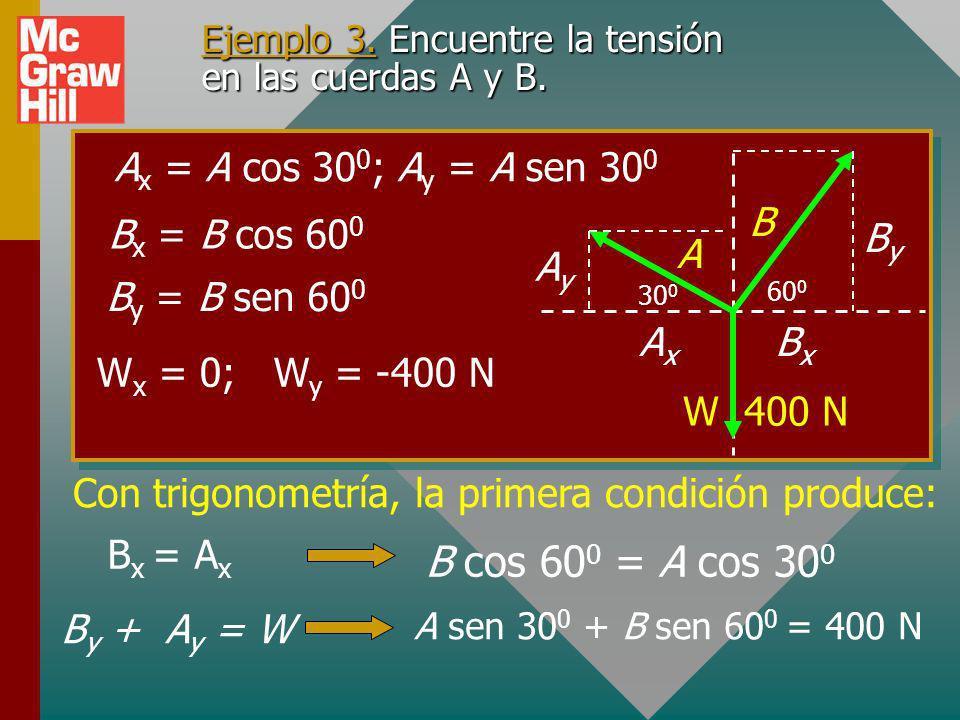 Ejemplo 3. Encuentre la tensión en las cuerdas A y B.