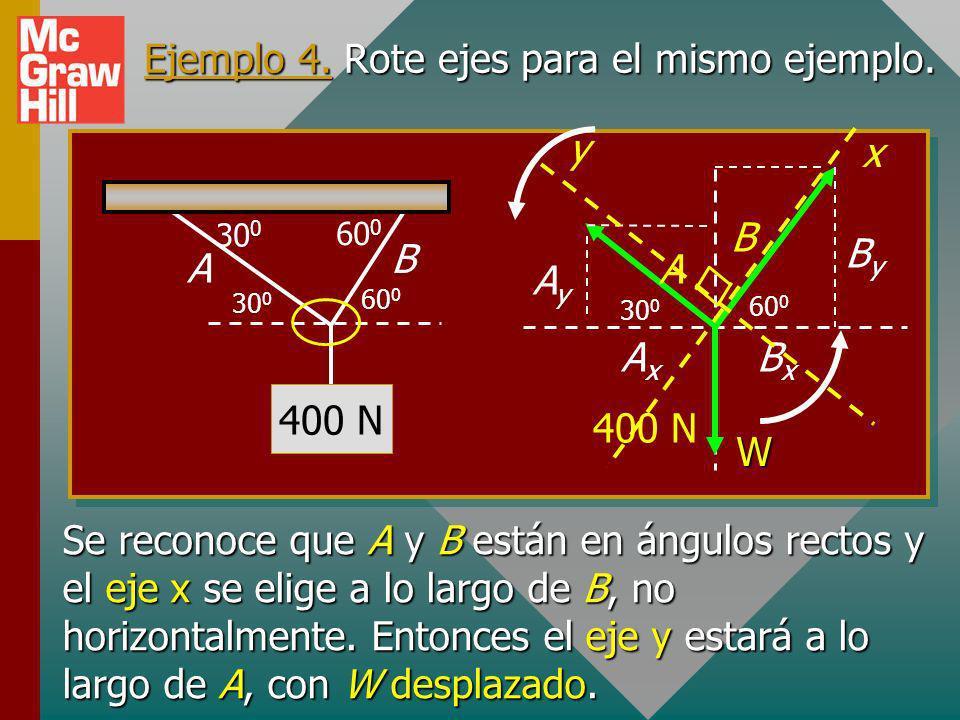 Ejemplo 4. Rote ejes para el mismo ejemplo.