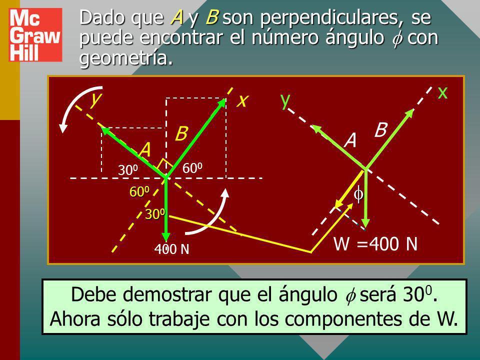 Dado que A y B son perpendiculares, se puede encontrar el número ángulo f con geometría.