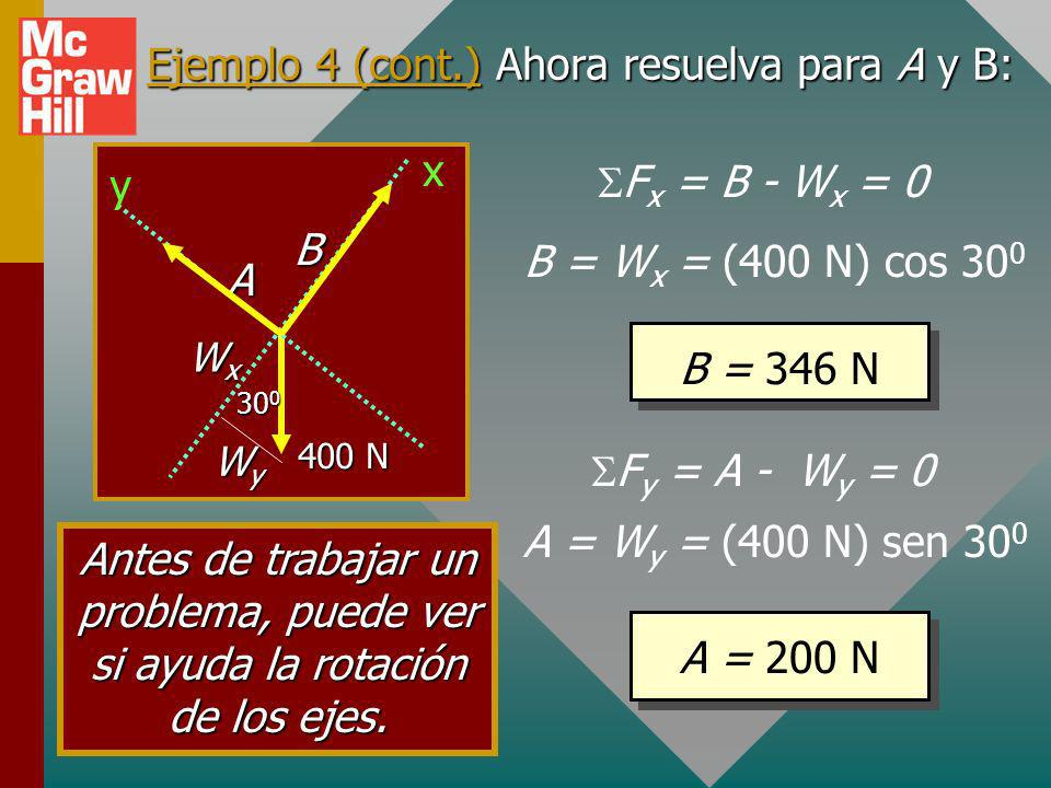 Ejemplo 4 (cont.) Ahora resuelva para A y B: