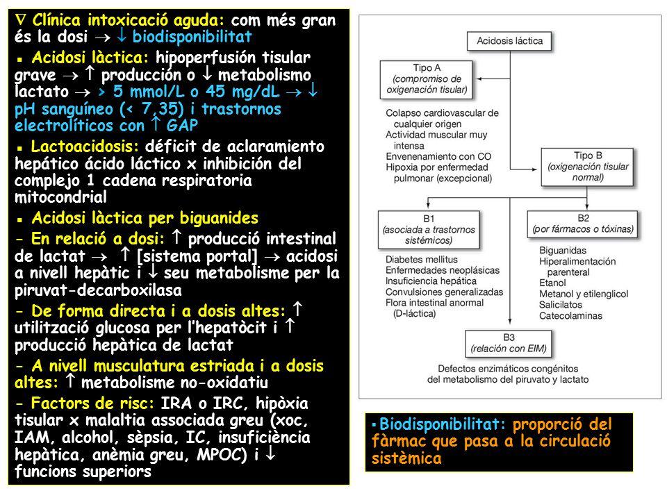 ▪ Acidosi làctica per biguanides