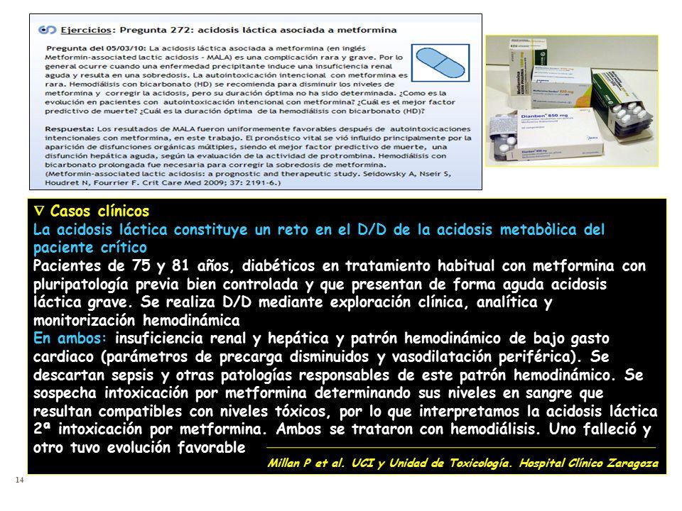  Casos clínicos La acidosis láctica constituye un reto en el D/D de la acidosis metabòlica del paciente crítico.