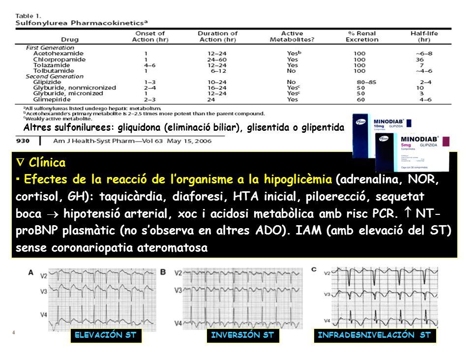 Altres sulfonilurees: gliquidona (eliminació biliar), glisentida o glipentida