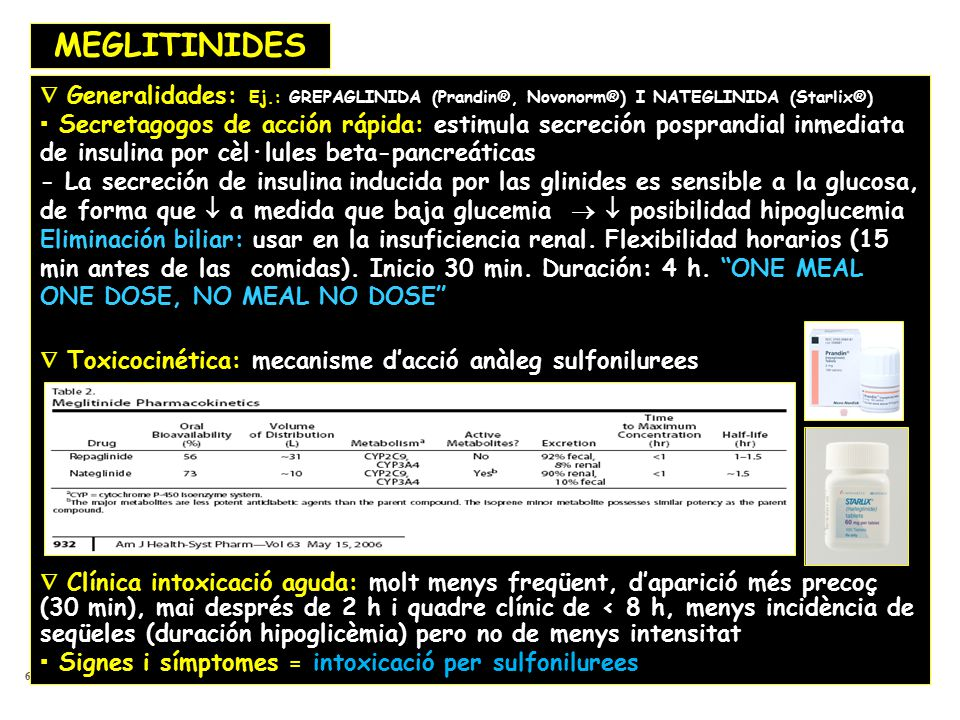 MEGLITINIDES  Generalidades: Ej.: GREPAGLINIDA (Prandin®, Novonorm®) I NATEGLINIDA (Starlix®)