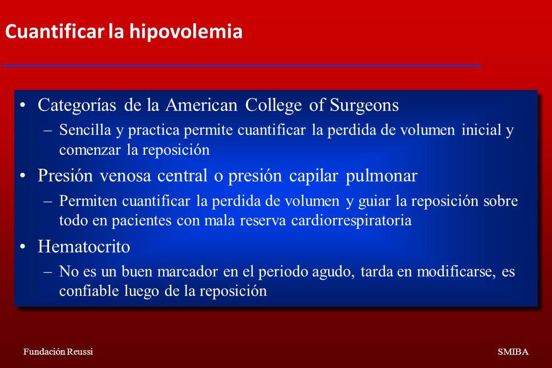 Cuantificar la hipovolemia