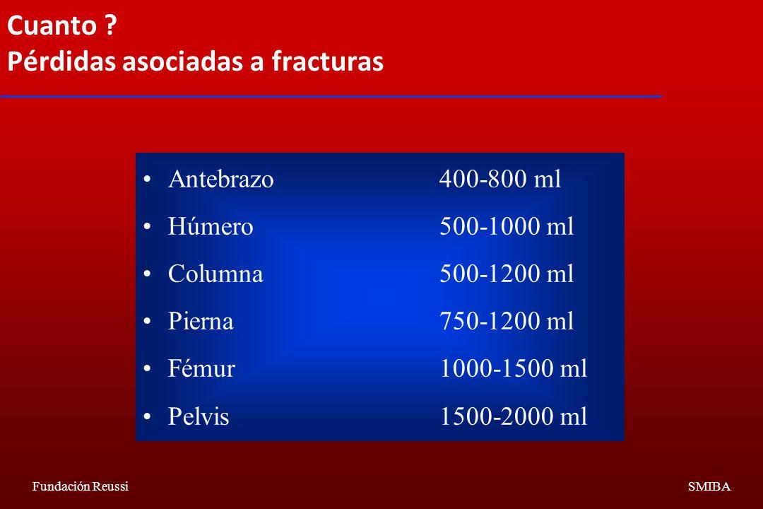 Cuanto Pérdidas asociadas a fracturas