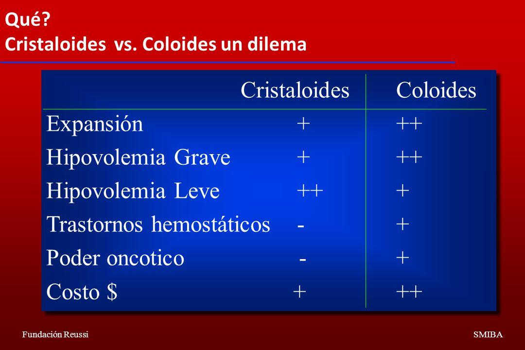 Cristaloides Coloides Expansión + ++ Hipovolemia Grave + ++
