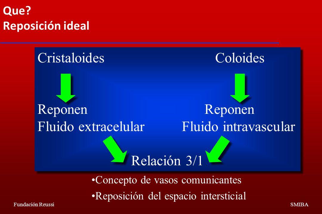 Cristaloides Coloides