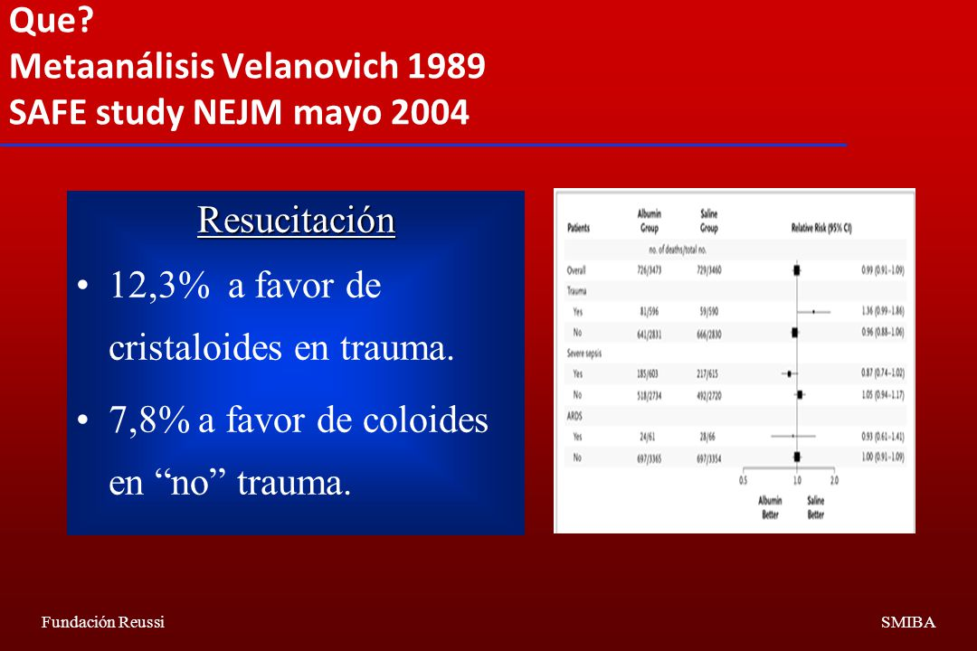 Que Metaanálisis Velanovich 1989 SAFE study NEJM mayo 2004