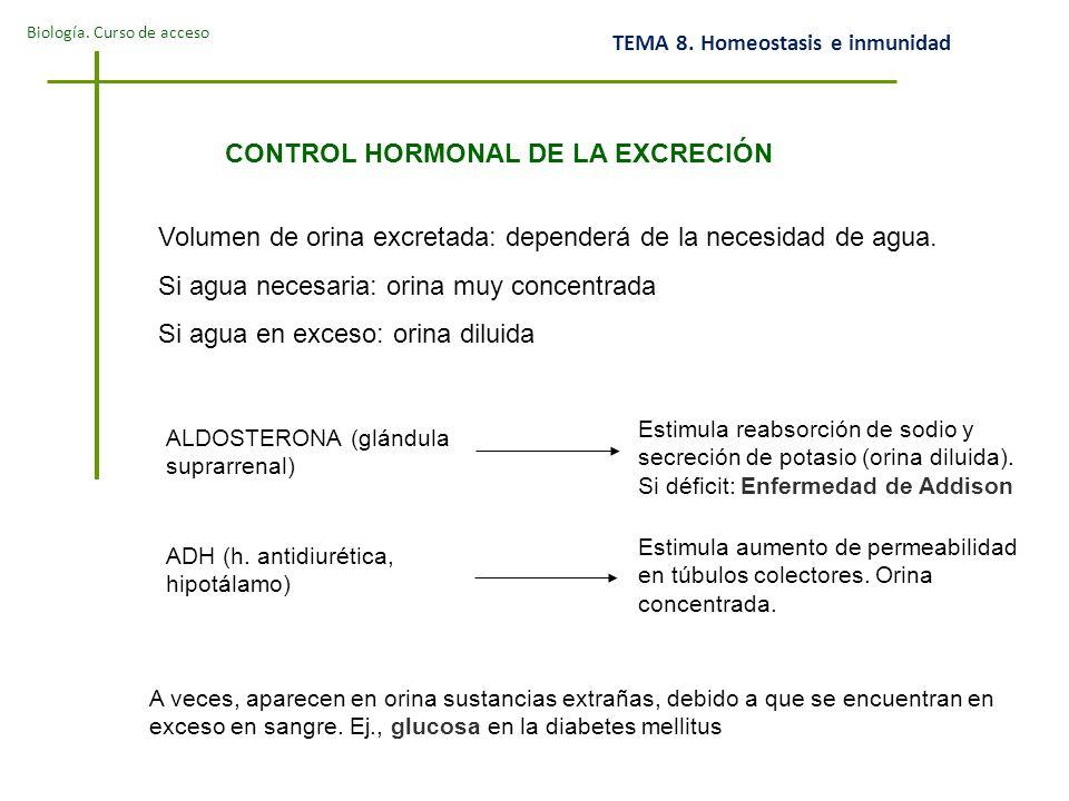 CONTROL HORMONAL DE LA EXCRECIÓN