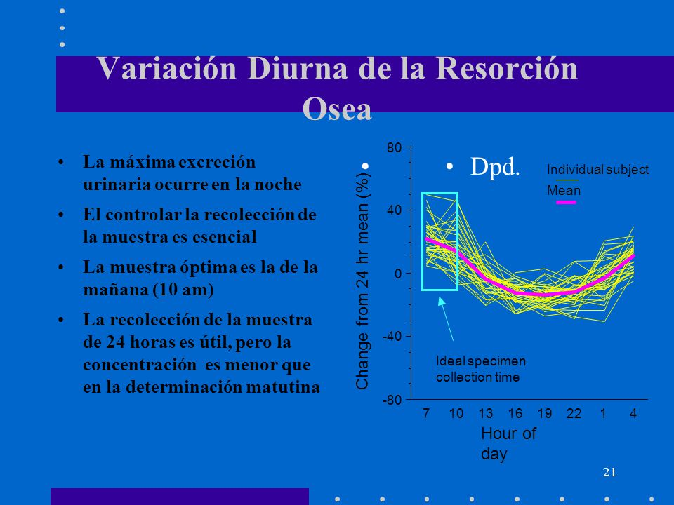 Variación Diurna de la Resorción Osea