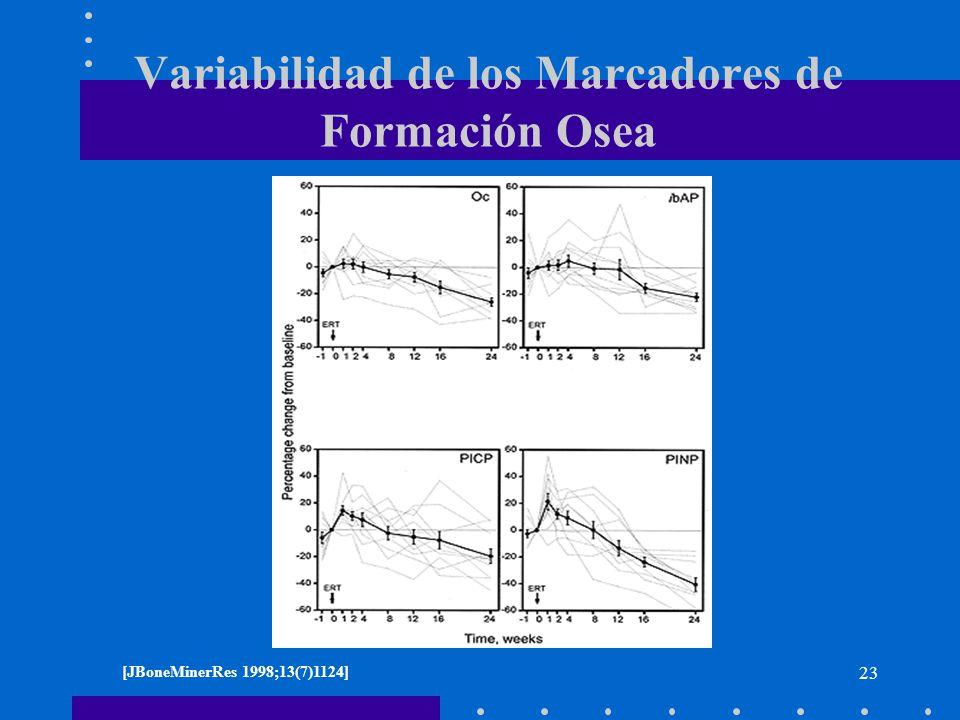 Variabilidad de los Marcadores de Formación Osea