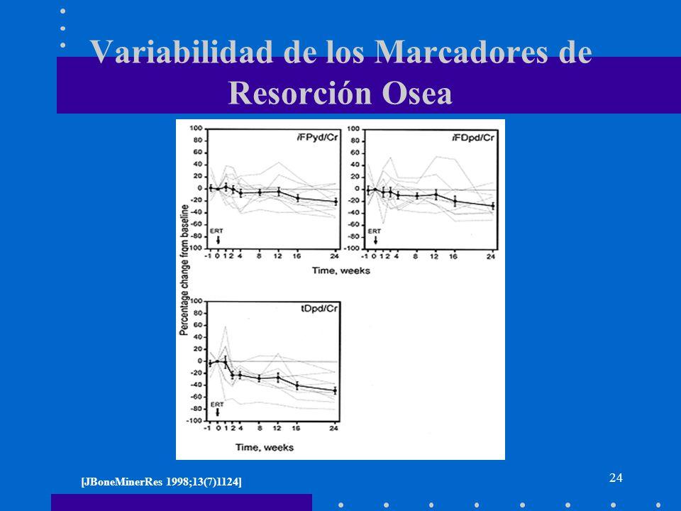 Variabilidad de los Marcadores de Resorción Osea