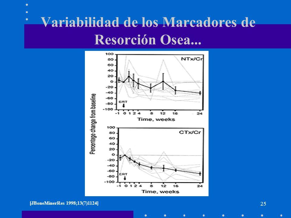 Variabilidad de los Marcadores de Resorción Osea...