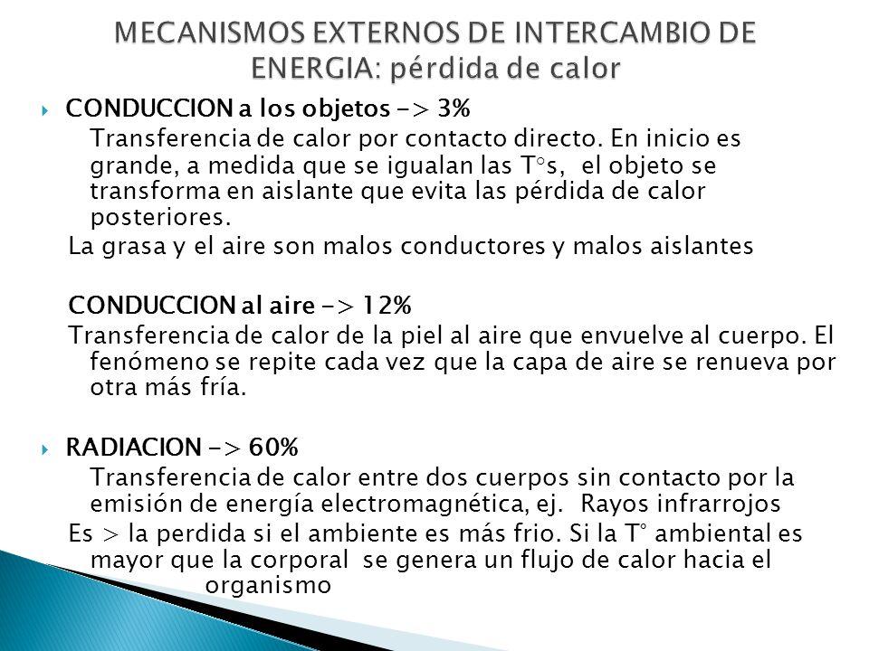 MECANISMOS EXTERNOS DE INTERCAMBIO DE ENERGIA: pérdida de calor