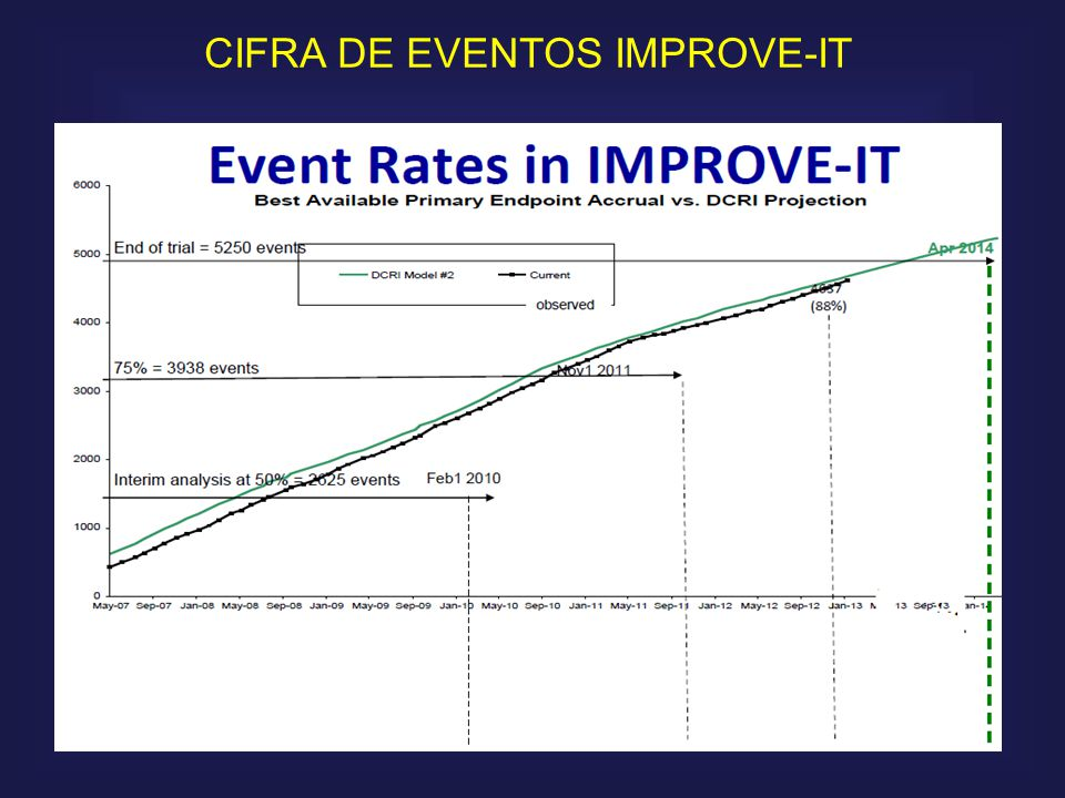 CIFRA DE EVENTOS IMPROVE-IT