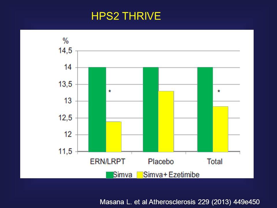 HPS2 THRIVE Masana L. et al Atherosclerosis 229 (2013) 449e450