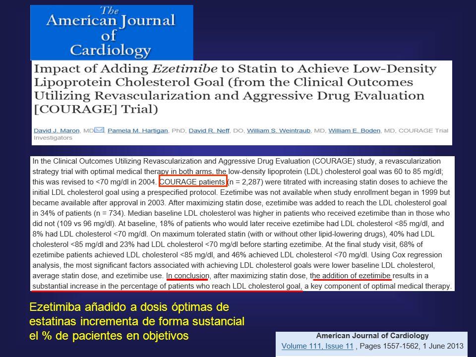 Ezetimiba añadido a dosis óptimas de estatinas incrementa de forma sustancial el % de pacientes en objetivos