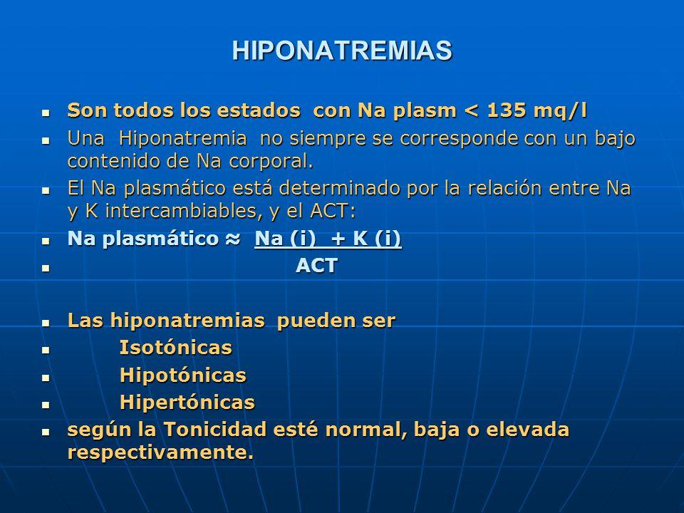 HIPONATREMIAS Son todos los estados con Na plasm < 135 mq/l