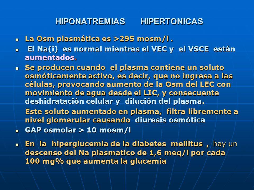 HIPONATREMIAS HIPERTONICAS