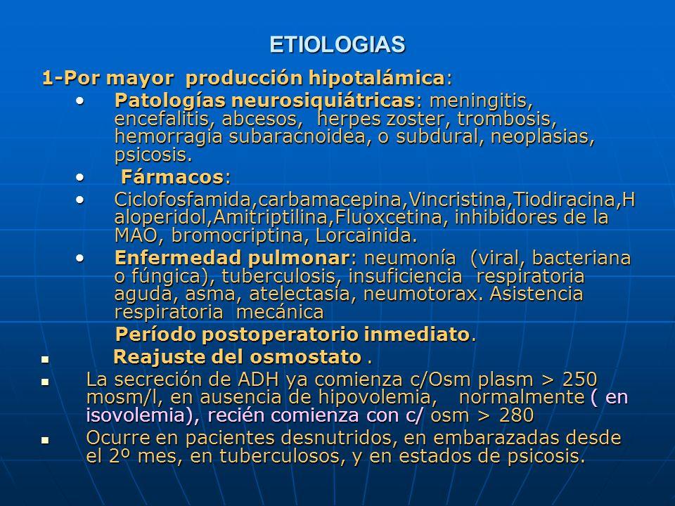 ETIOLOGIAS 1-Por mayor producción hipotalámica: