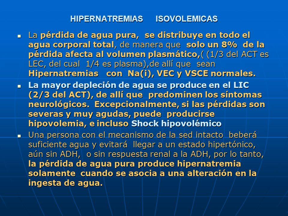 HIPERNATREMIAS ISOVOLEMICAS