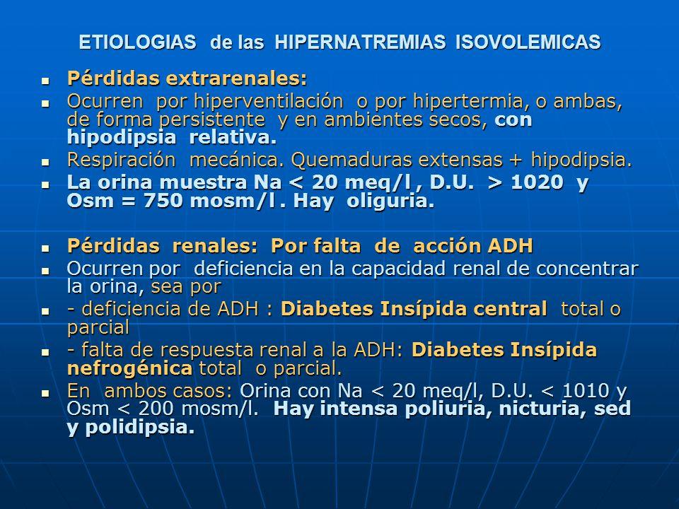 ETIOLOGIAS de las HIPERNATREMIAS ISOVOLEMICAS
