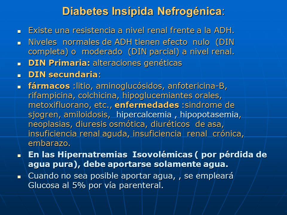 Diabetes Insípida Nefrogénica: