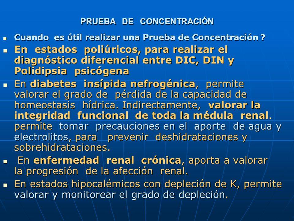 PRUEBA DE CONCENTRACIÓN