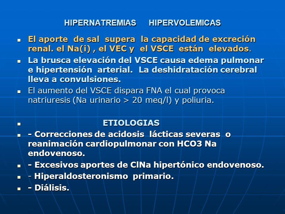 HIPERNATREMIAS HIPERVOLEMICAS