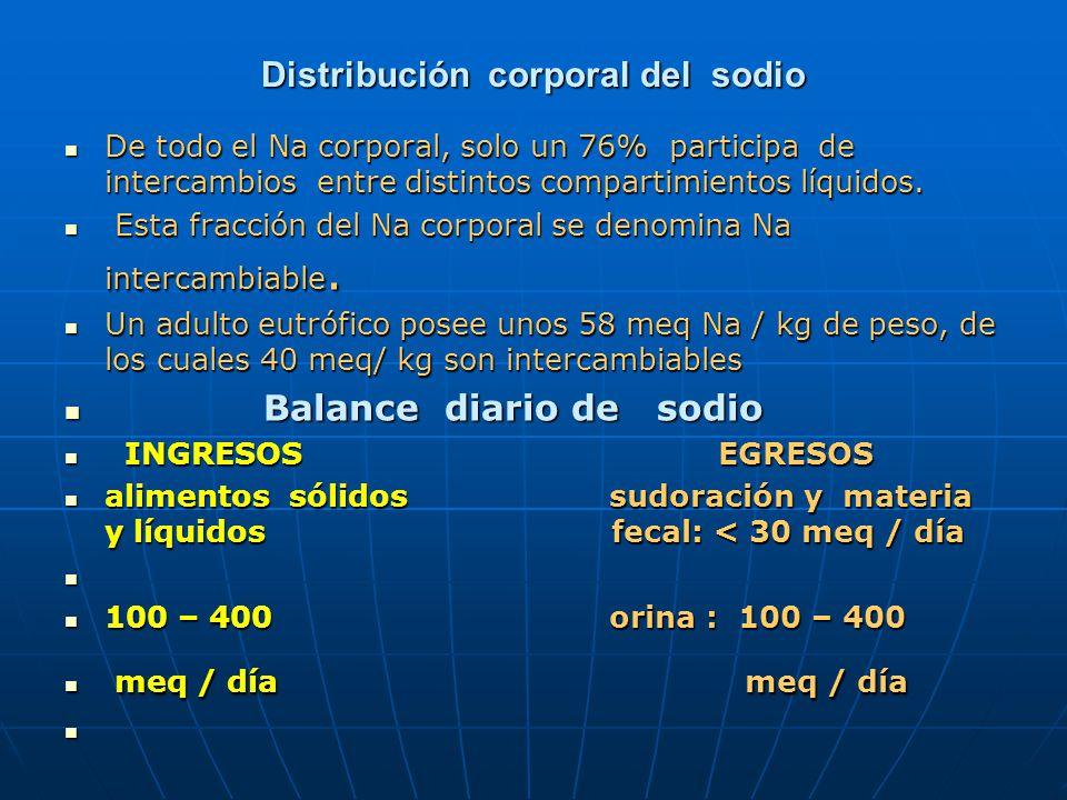 Distribución corporal del sodio