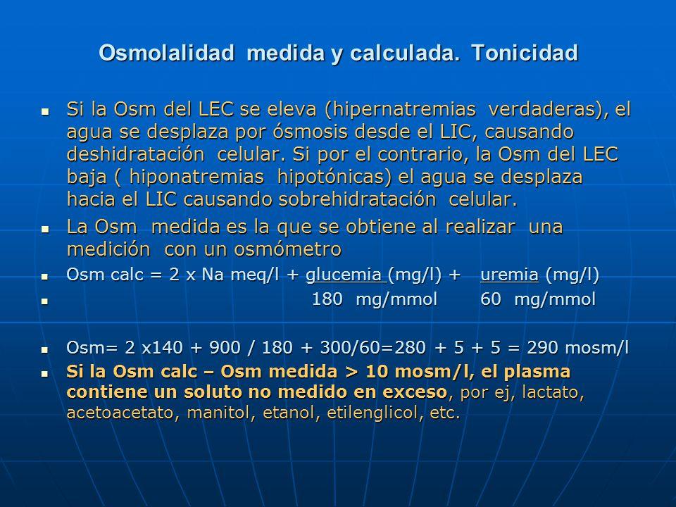 Osmolalidad medida y calculada. Tonicidad
