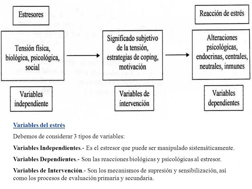Variables del estrés Debemos de considerar 3 tipos de variables: