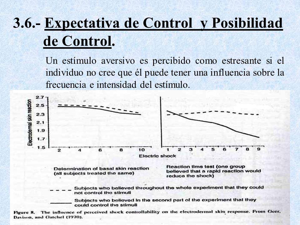 3.6.- Expectativa de Control y Posibilidad de Control.