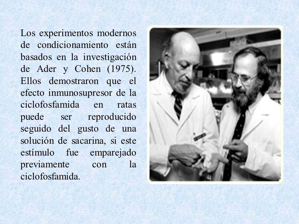 Los experimentos modernos de condicionamiento están basados en la investigación de Ader y Cohen (1975).