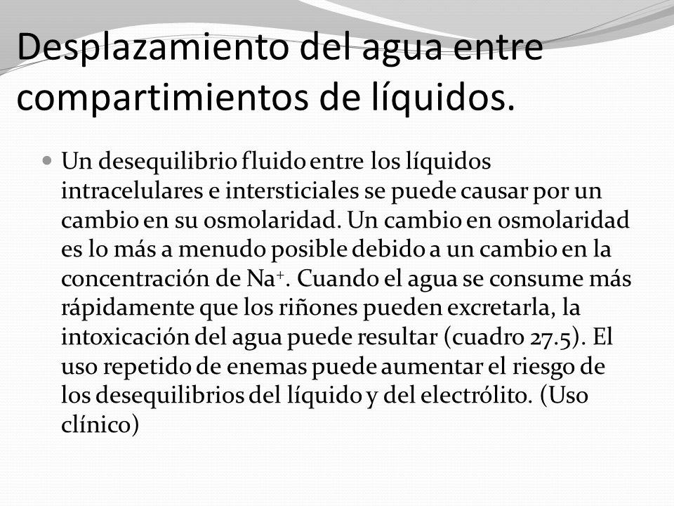 Desplazamiento del agua entre compartimientos de líquidos.