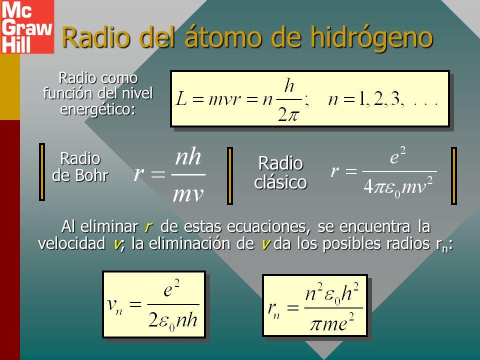 Radio del átomo de hidrógeno