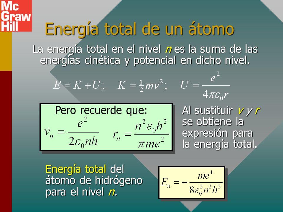 Energía total de un átomo