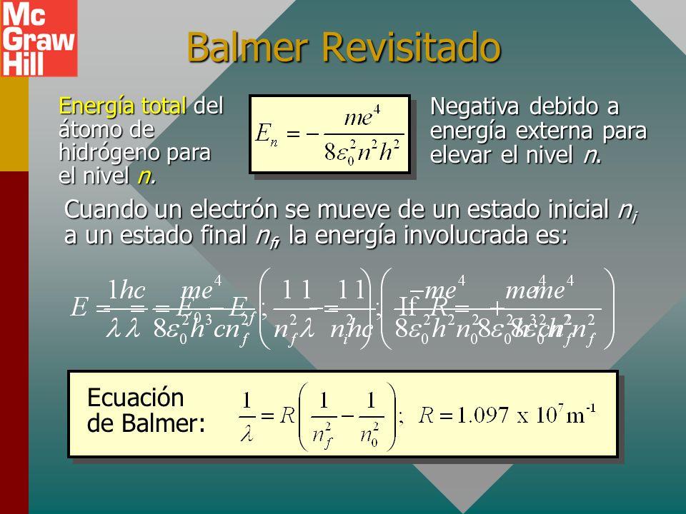 Balmer Revisitado Energía total del átomo de hidrógeno para el nivel n. Negativa debido a energía externa para elevar el nivel n.