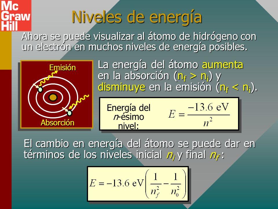 Energía del n-ésimo nivel: