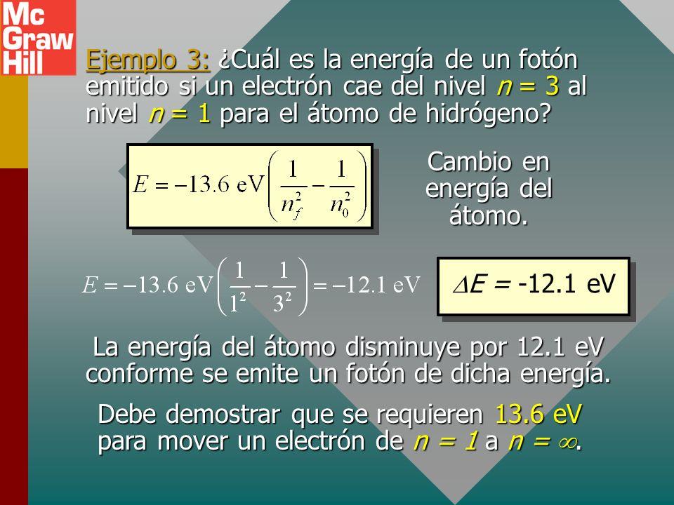 Cambio en energía del átomo.