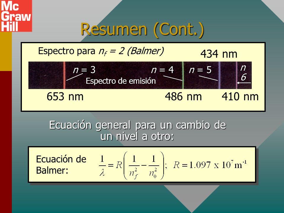 Resumen (Cont.) 653 nm 486 nm 410 nm 434 nm