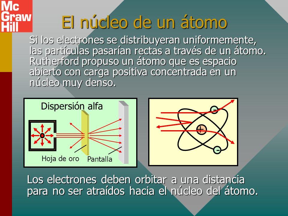 El núcleo de un átomo