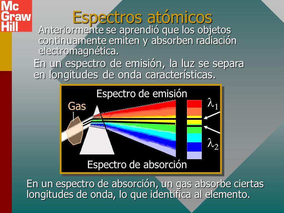 Espectros atómicos Anteriormente se aprendió que los objetos continuamente emiten y absorben radiación electromagnética.