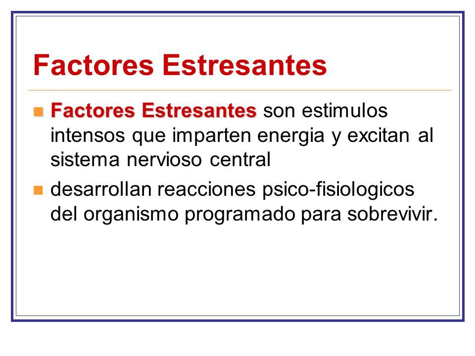 Factores Estresantes Factores Estresantes son estimulos intensos que imparten energia y excitan al sistema nervioso central.