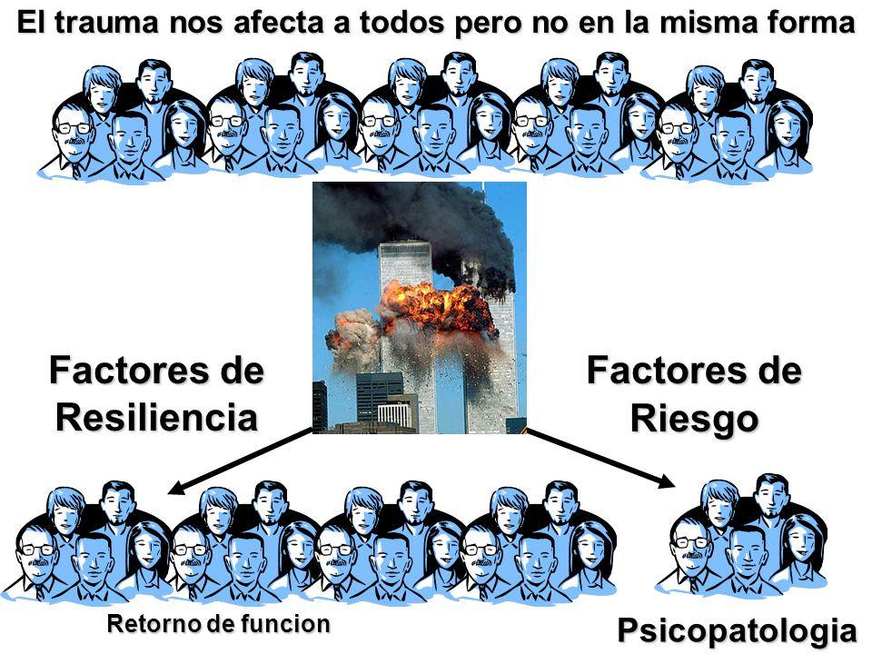 Factores de Resiliencia Factores de Riesgo