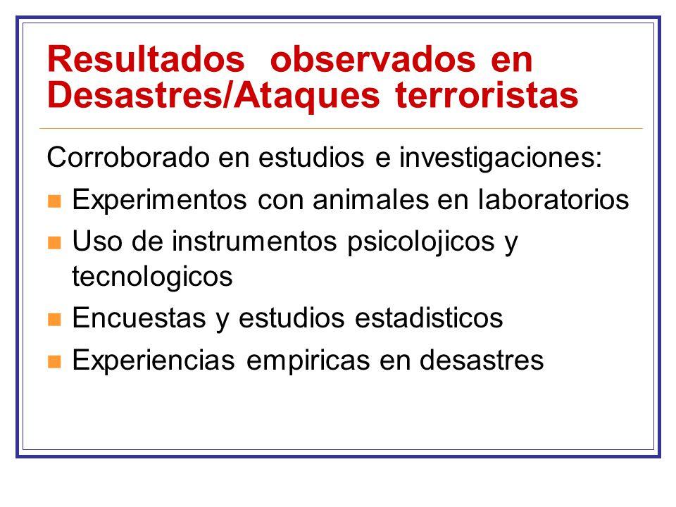 Resultados observados en Desastres/Ataques terroristas
