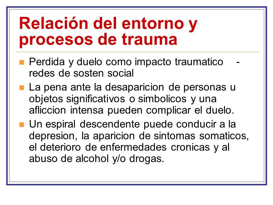 Relación del entorno y procesos de trauma