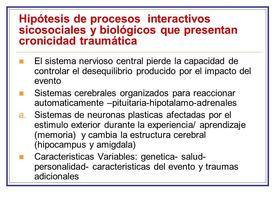 Hipótesis de procesos interactivos sicosociales y biológicos que presentan cronicidad traumática