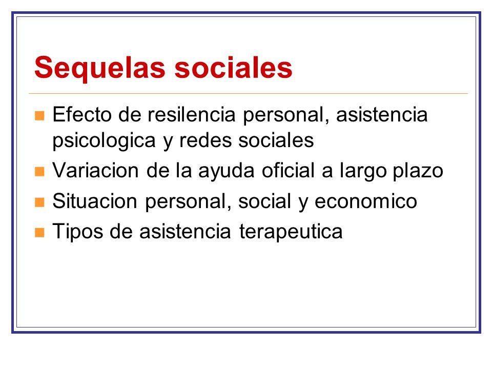 Sequelas sociales Efecto de resilencia personal, asistencia psicologica y redes sociales. Variacion de la ayuda oficial a largo plazo.